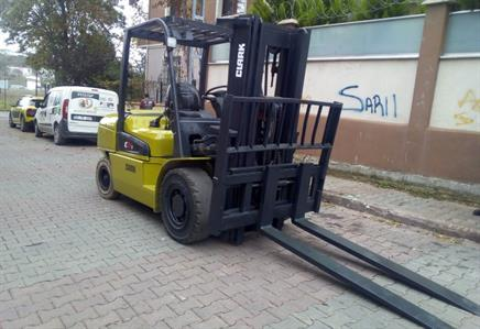 Prolift Makina As